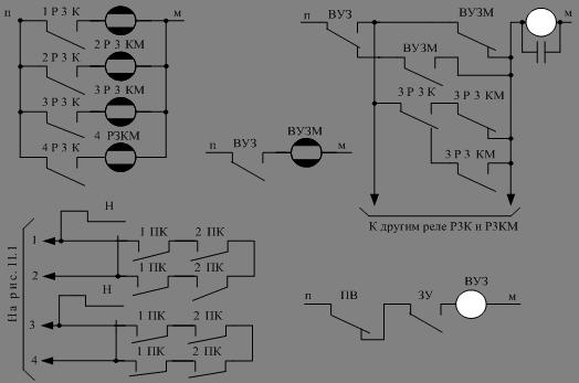 Рисунок 9.2.1 – Схема